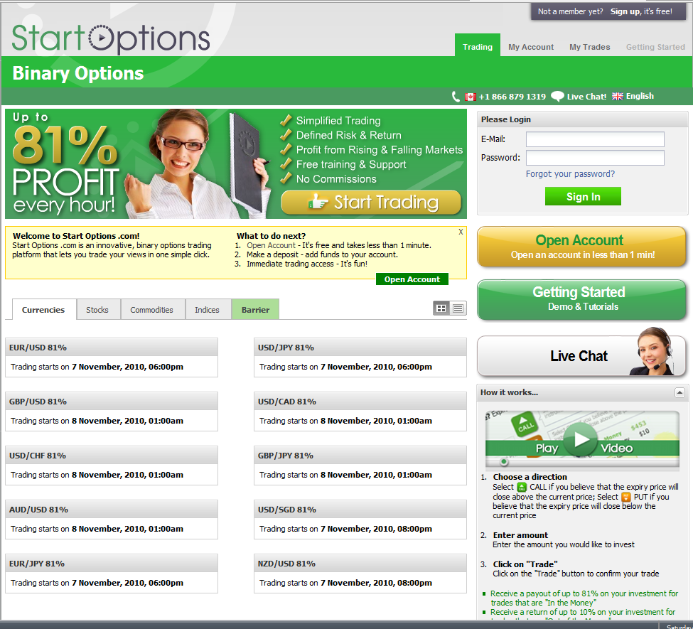 Best binary options broker europe