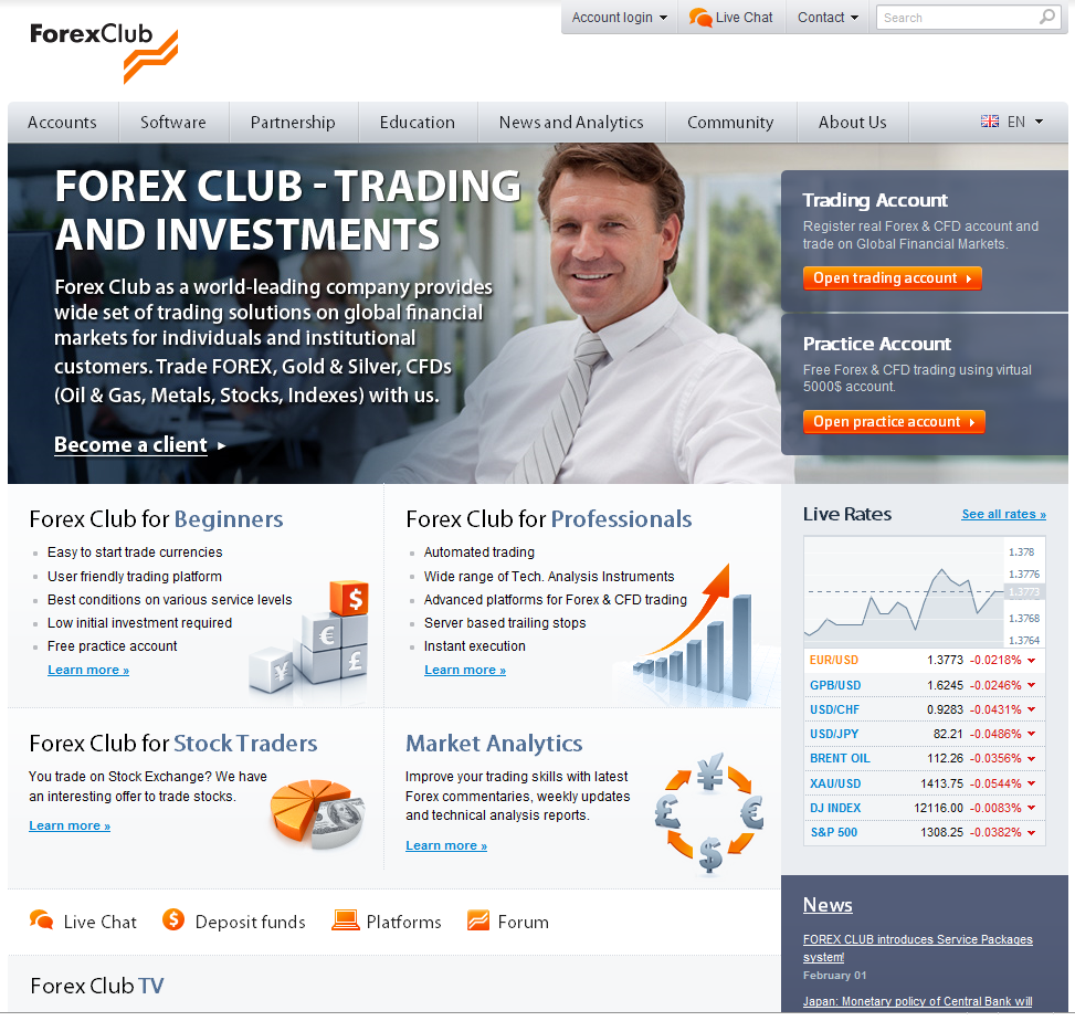 American forex brokers