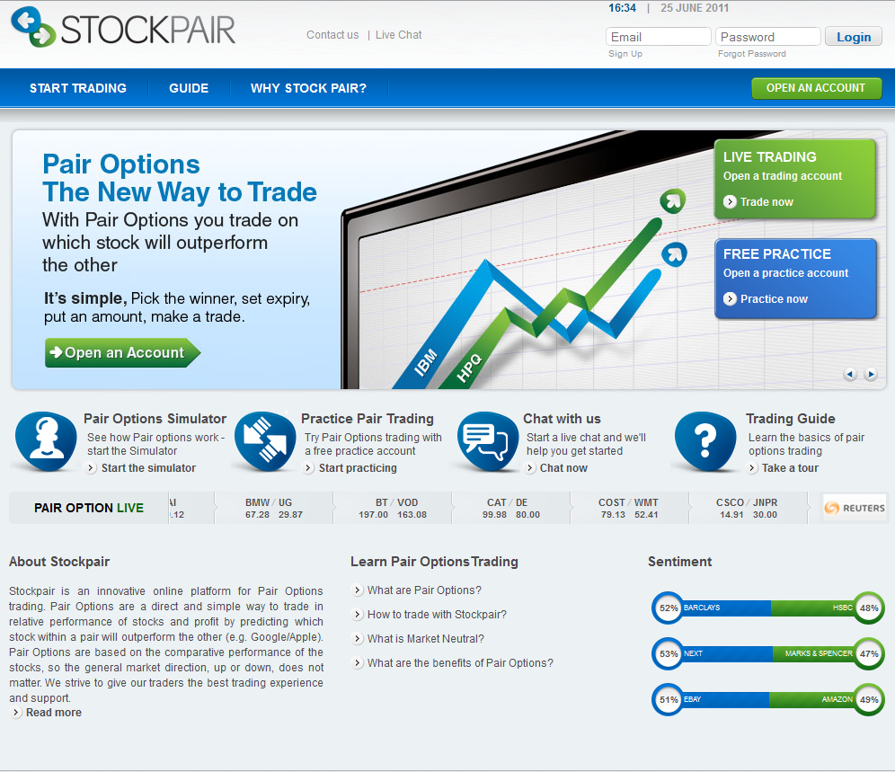 Binary options brokers stockpair