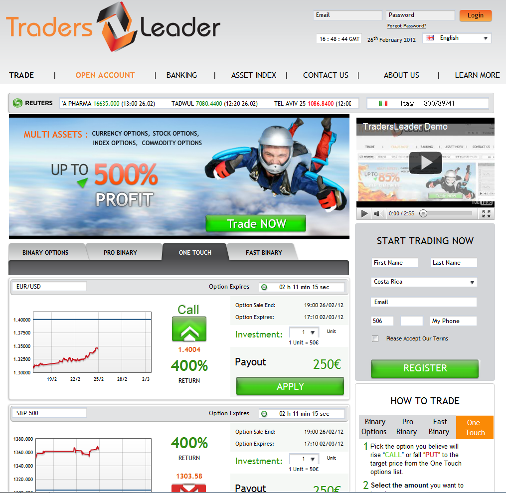 Legal binary options brokers