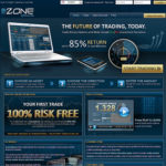 Binary options broker Zoneoptions
