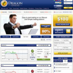Binary options broker Dragon Options