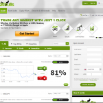 Binary Options Broker 24Bulls
