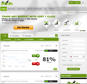 binary options daily analysis and newsletters