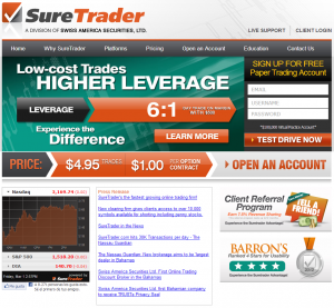 Review of the stock broker SureTrader