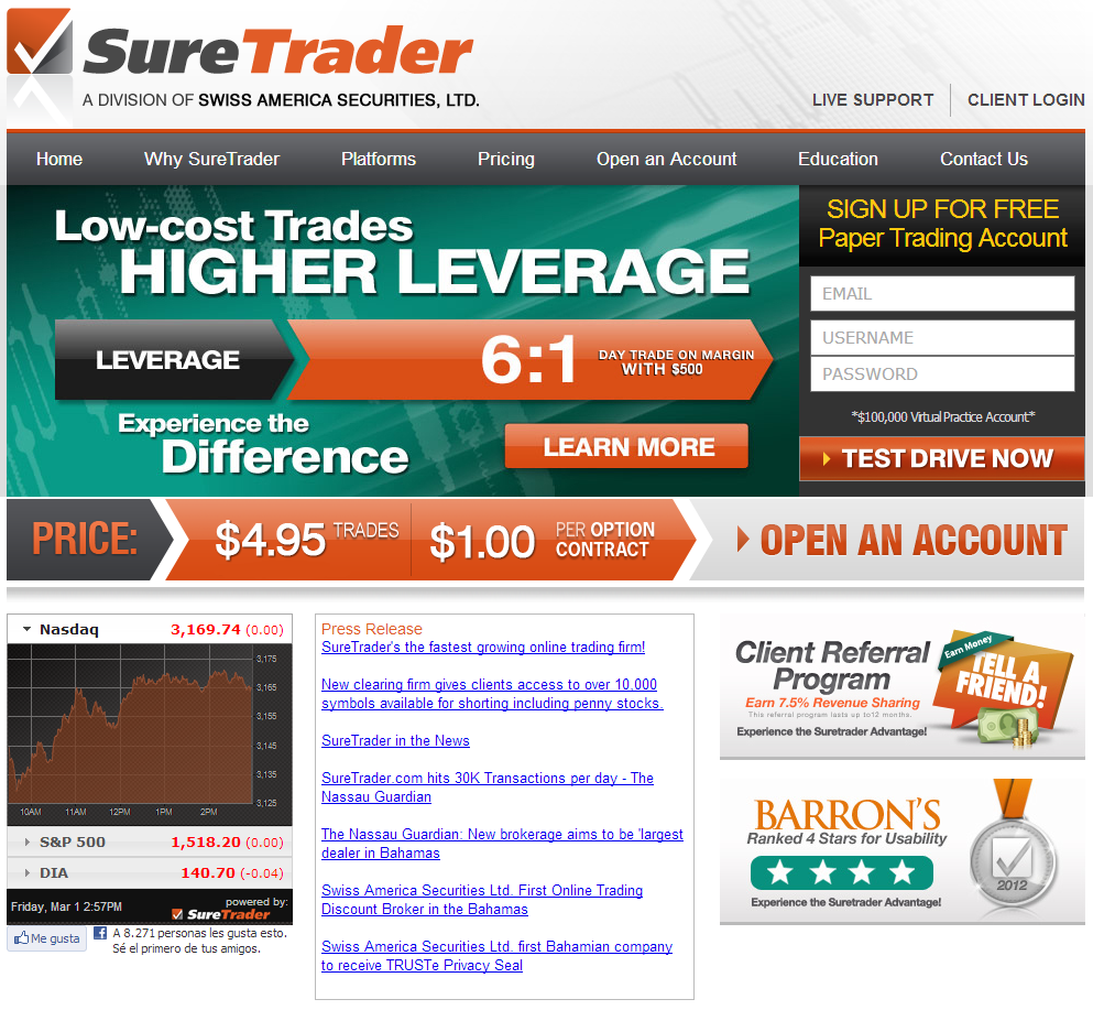 Stock options brokers reviews