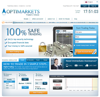 Binary options signals ranking
