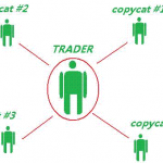 What is The Copy Trading?
