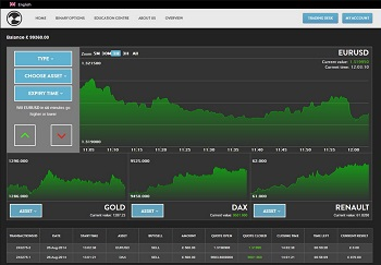 Review of the binary options broker 365Trading