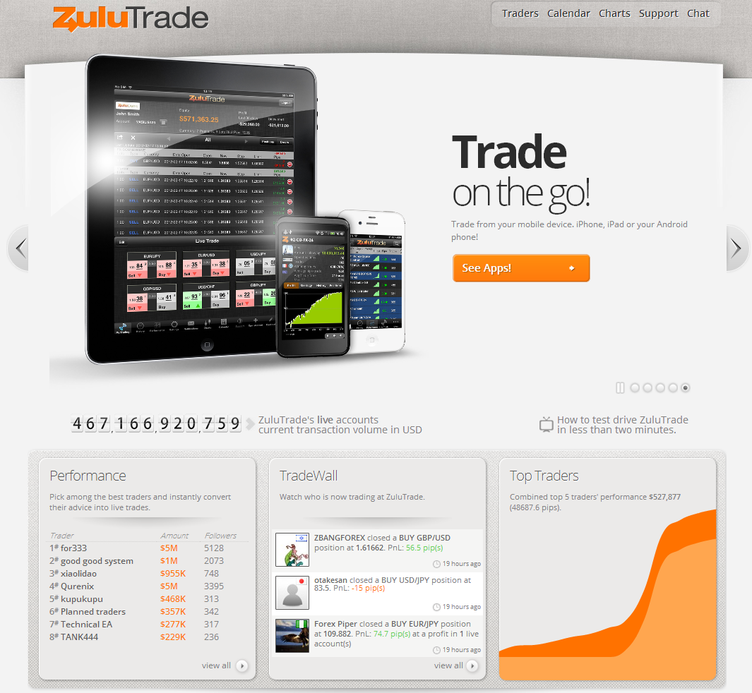 Autotrading forex