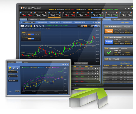 Forex mirror trading software