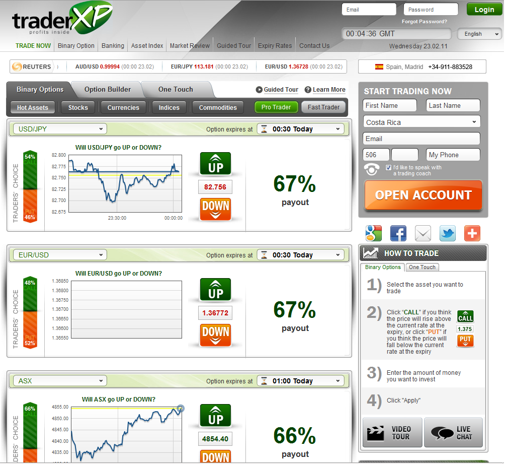 Binary options review brokers