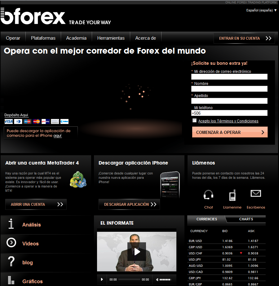 World rating forex brokers