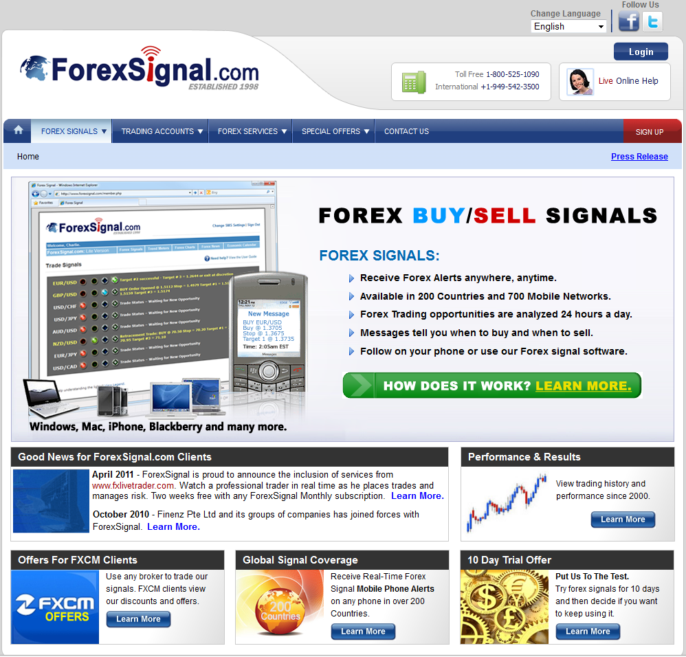 Ph trading signals review