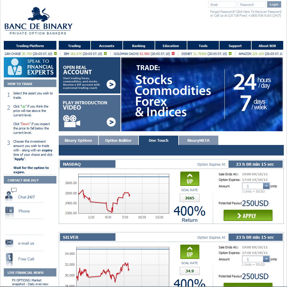 Banc de binary personal broker program