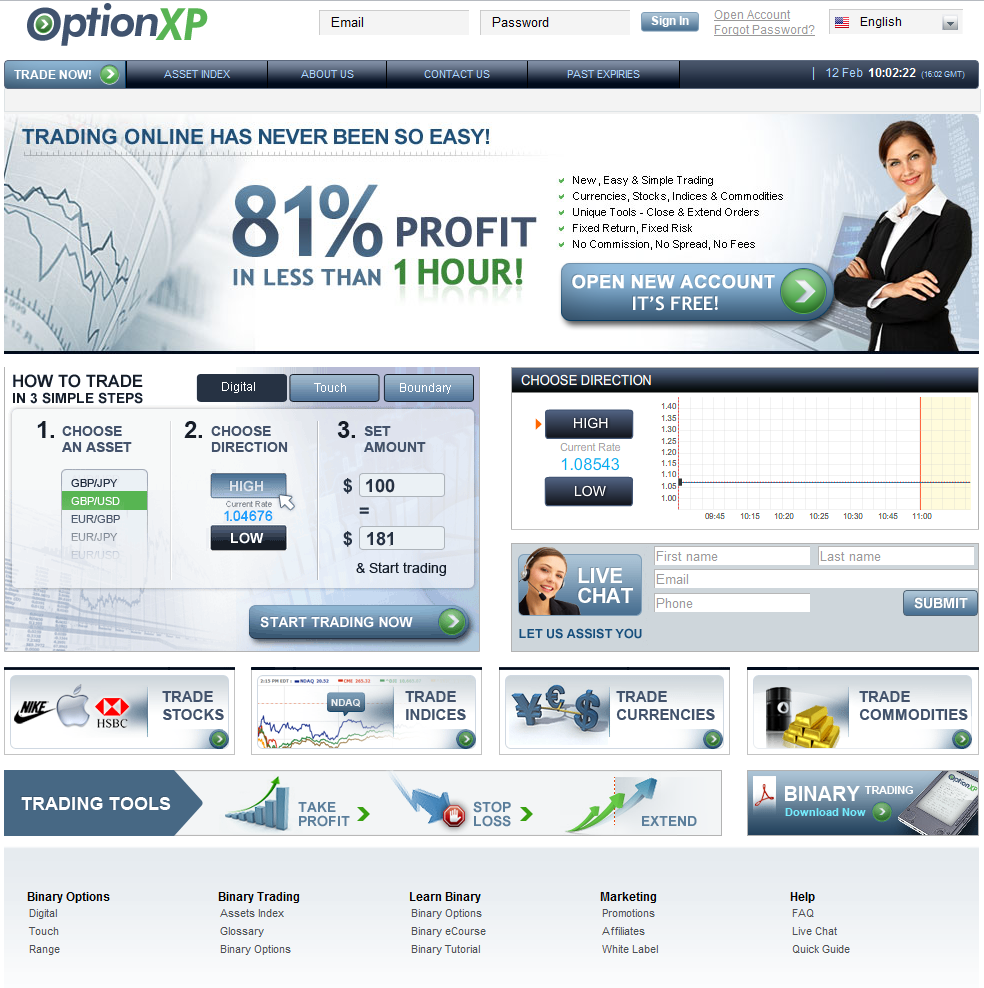 Options trading brokerage reviews