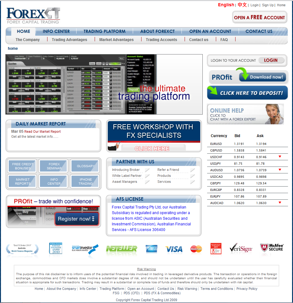 Regulated forex broker