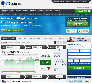 Non scam binary options