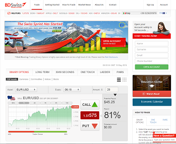 Binary options bdswiss