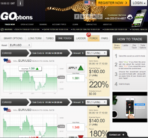 Guode binary option it