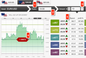 Binary options pamm