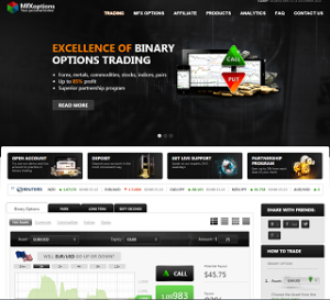 Forex option brokers review
