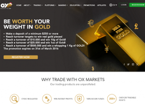 Binary option broker complaints